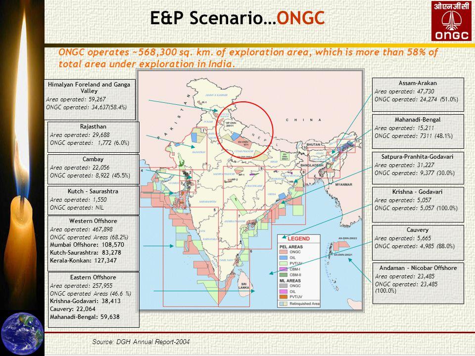E&P Scenario…ONGC Himalyan Foreland and Ganga Valley Area operated: 59,267 ONGC operated: 34,637(58.4%) Assam-Arakan Area operated: 47,730 ONGC operated: 24,274 (51.0%) Mahanadi-Bengal Area operated: 15,211 ONGC operated: 7311 (48.1%) Satpura-Pranhita-Godavari Area operated: 31,227 ONGC operated: 9,377 (30.0%) Andaman – Nicobar Offshore Area operated: 23,485 ONGC operated: 23,485 (100.0%) Western Offshore Area operated: 467,898 ONGC operated Areas (68.2%) Mumbai Offshore: 108,570 Kutch-Saurashtra: 83,278 Kerala-Konkan: 127,347 Cambay Area operated: 22,056 ONGC operated: 8,922 (45.5%) Kutch – Saurashtra Area operated: 1,550 ONGC operated: NIL Rajasthan Area operated: 29,688 ONGC operated: 1,772 (6.0%) Eastern Offshore Area operated: 257,955 ONGC operated Areas (46.6 %) Krishna-Godavari: 38,413 Cauvery: 22,064 Mahanadi-Bengal: 59,638 Krishna – Godavari Area operated: 5,057 ONGC operated: 5,057 (100.0%) Cauvery Area operated: 5,665 ONGC operated: 4,985 (88.0%) ONGC operates ~568,300 sq.