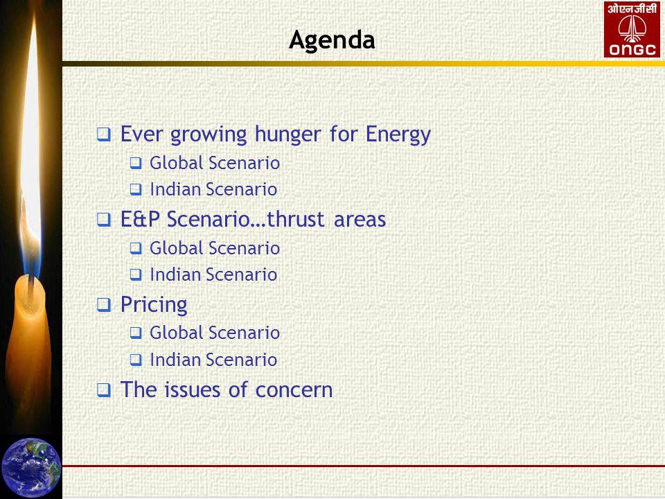 Agenda  Ever growing hunger for Energy  Global Scenario  Indian Scenario  E&P Scenario…thrust areas  Global Scenario  Indian Scenario  Pricing  Global Scenario  Indian Scenario  The issues of concern