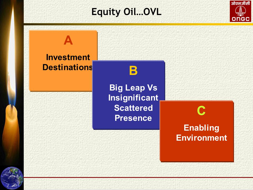 Equity Oil…OVL A Investment Destinations B Big Leap Vs Insignificant Scattered Presence C Enabling Environment