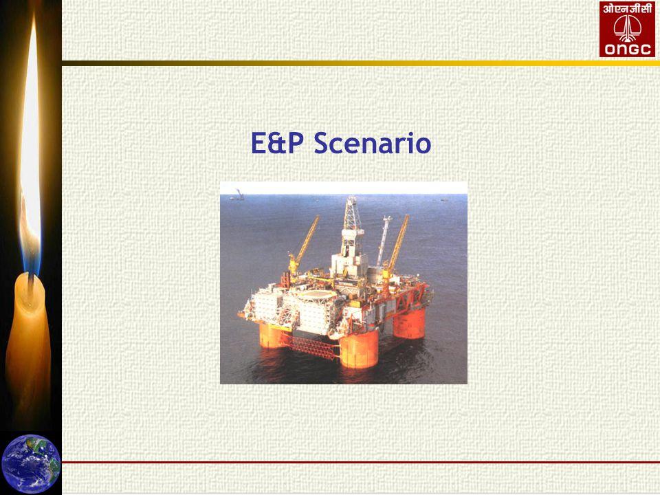 Indian perspective The Challenges E&P Scenario