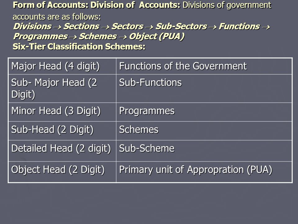 Form of Accounts: Division of Accounts: Divisions of government accounts are as follows: Divisions  Sections  Sectors  Sub-Sectors  Functions  Pr