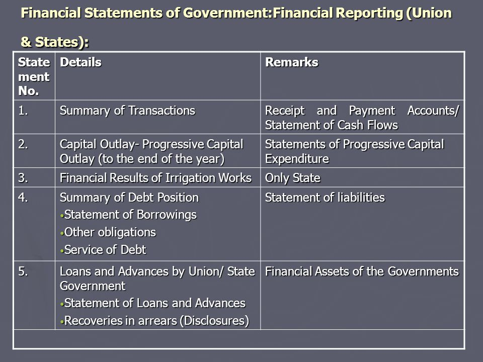 Financial Statements of Government:Financial Reporting (Union & States): State ment No.