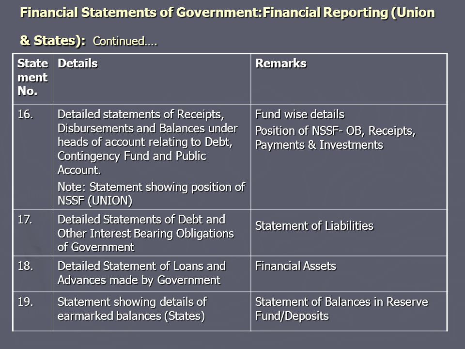 Financial Statements of Government:Financial Reporting (Union & States): Continued…. State ment No. DetailsRemarks 16. Detailed statements of Receipts