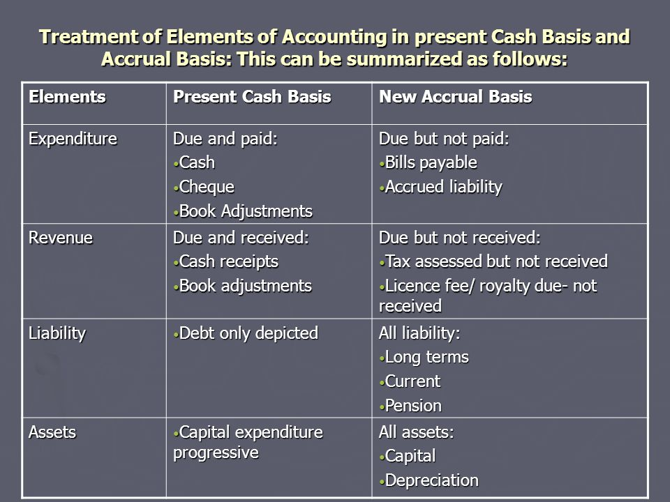Treatment of Elements of Accounting in present Cash Basis and Accrual Basis: This can be summarized as follows: Elements Present Cash Basis New Accrua