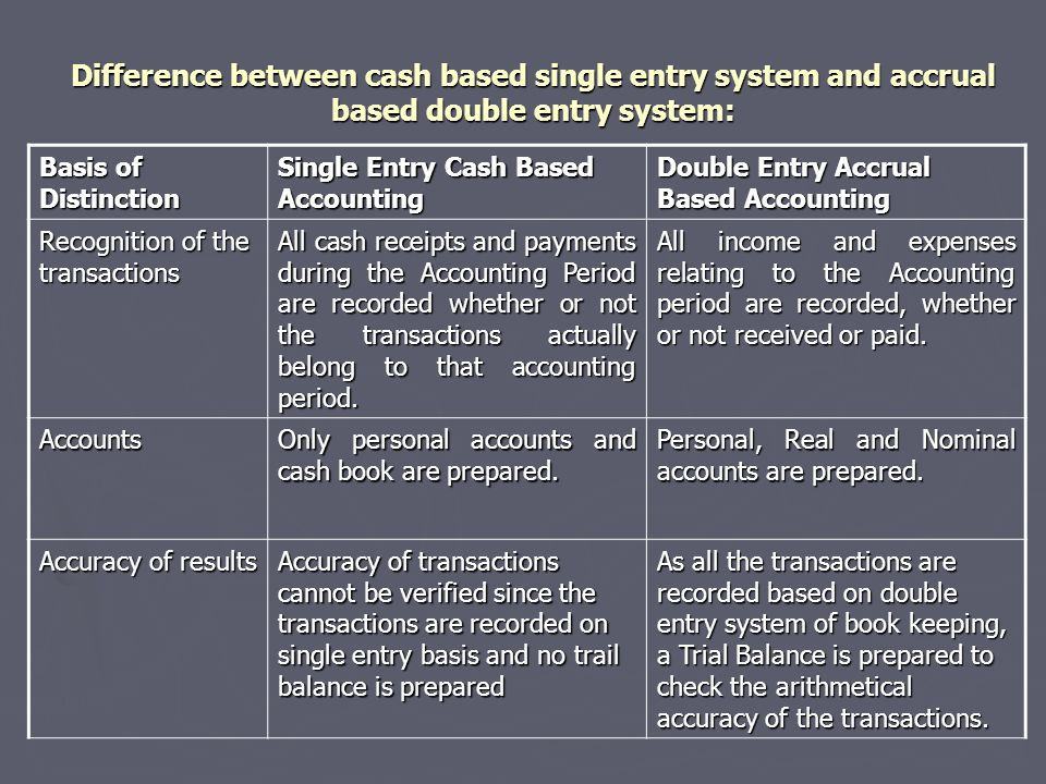 Difference between cash based single entry system and accrual based double entry system: Basis of Distinction Single Entry Cash Based Accounting Double Entry Accrual Based Accounting Recognition of the transactions All cash receipts and payments during the Accounting Period are recorded whether or not the transactions actually belong to that accounting period.
