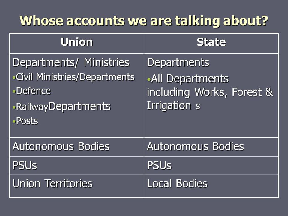 Whose accounts we are talking about.