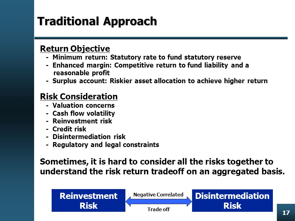 Enterprise Risk Management 17 Traditional Approach Return Objective - Minimum return: Statutory rate to fund statutory reserve - Enhanced margin: Competitive return to fund liability and a reasonable profit - Surplus account: Riskier asset allocation to achieve higher return Risk Consideration - Valuation concerns - Cash flow volatility - Reinvestment risk - Credit risk - Disintermediation risk - Regulatory and legal constraints Sometimes, it is hard to consider all the risks together to understand the risk return tradeoff on an aggregated basis.