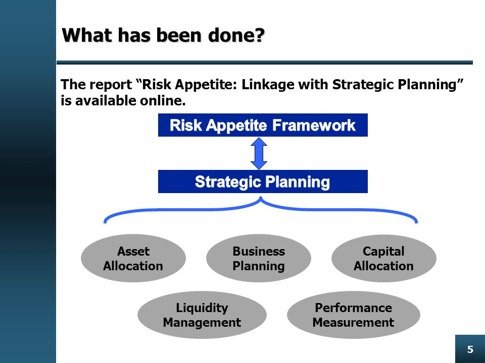 Enterprise Risk Management 5 What has been done.