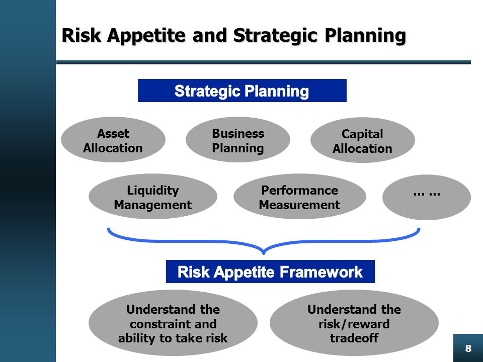 Enterprise Risk Management 29 New Business Planning and Risk Appetite Insurance companies normally prepare new business budgets of certain return or value measures each year.