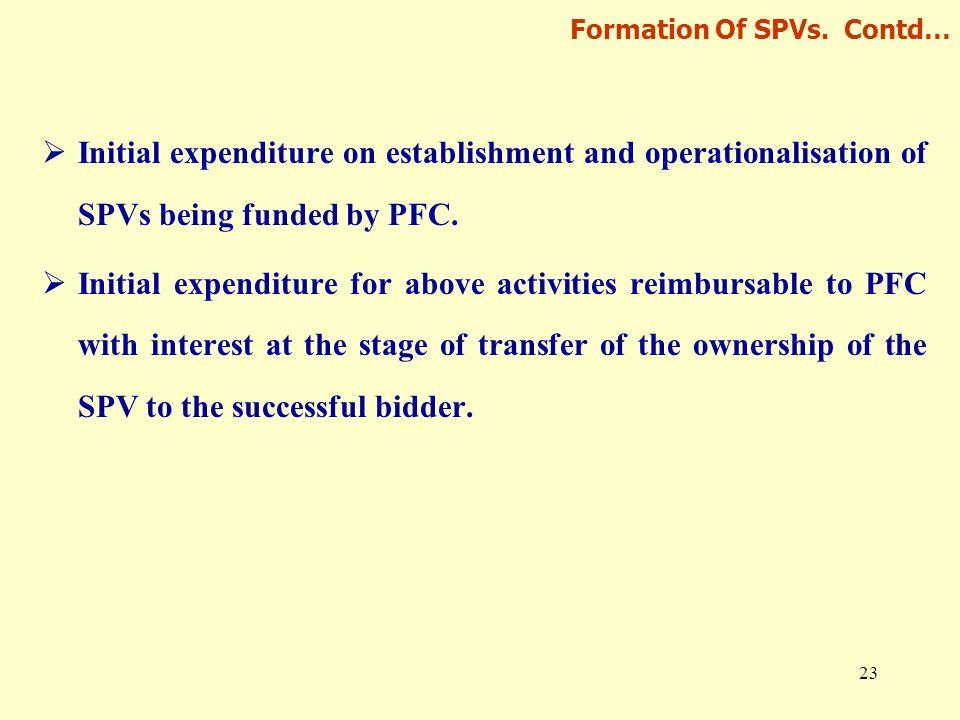 23 Formation Of SPVs.