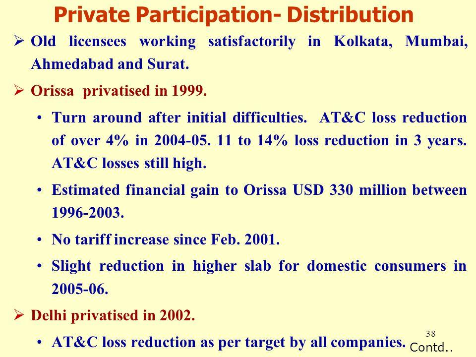 38  Old licensees working satisfactorily in Kolkata, Mumbai, Ahmedabad and Surat.