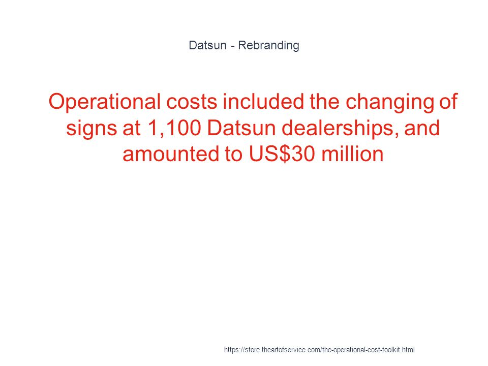 Datsun - Rebranding 1 Operational costs included the changing of signs at 1,100 Datsun dealerships, and amounted to US$30 million https://store.theartofservice.com/the-operational-cost-toolkit.html