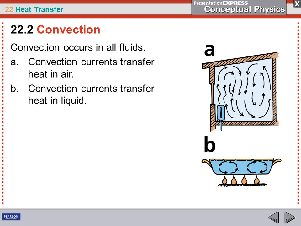22 Heat Transfer Convection occurs in all fluids. a.Convection currents transfer heat in air. b.Convection currents transfer heat in liquid. 22.2 Conv