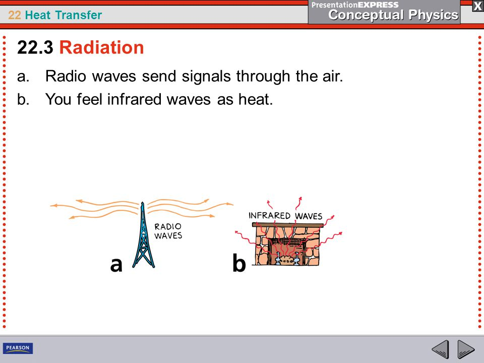 22 Heat Transfer a.Radio waves send signals through the air. b.You feel infrared waves as heat. 22.3 Radiation