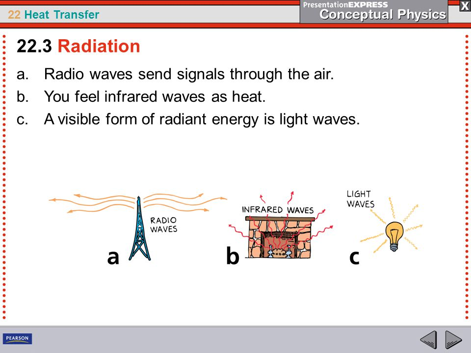 22 Heat Transfer a.Radio waves send signals through the air. b.You feel infrared waves as heat. c.A visible form of radiant energy is light waves. 22.