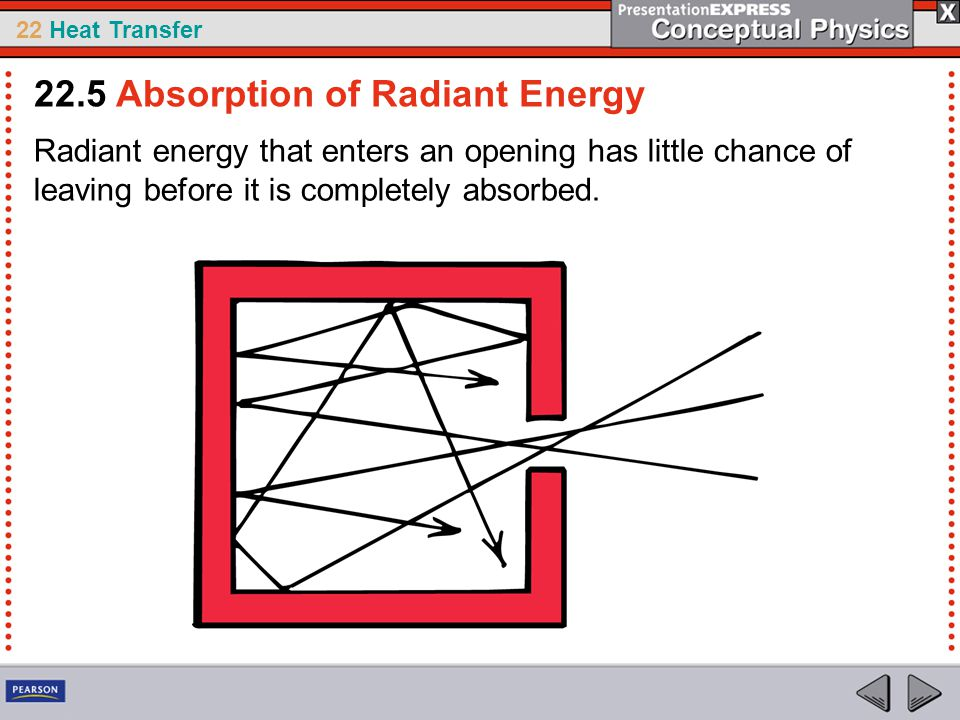 22 Heat Transfer Radiant energy that enters an opening has little chance of leaving before it is completely absorbed. 22.5 Absorption of Radiant Energ