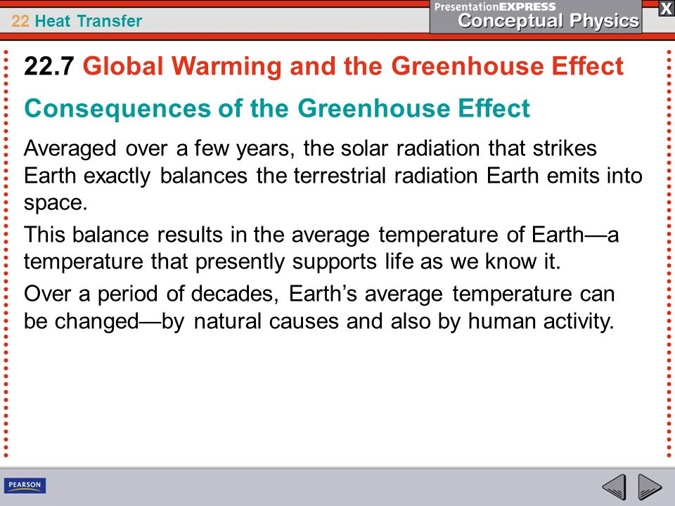 22 Heat Transfer Consequences of the Greenhouse Effect Averaged over a few years, the solar radiation that strikes Earth exactly balances the terrestr