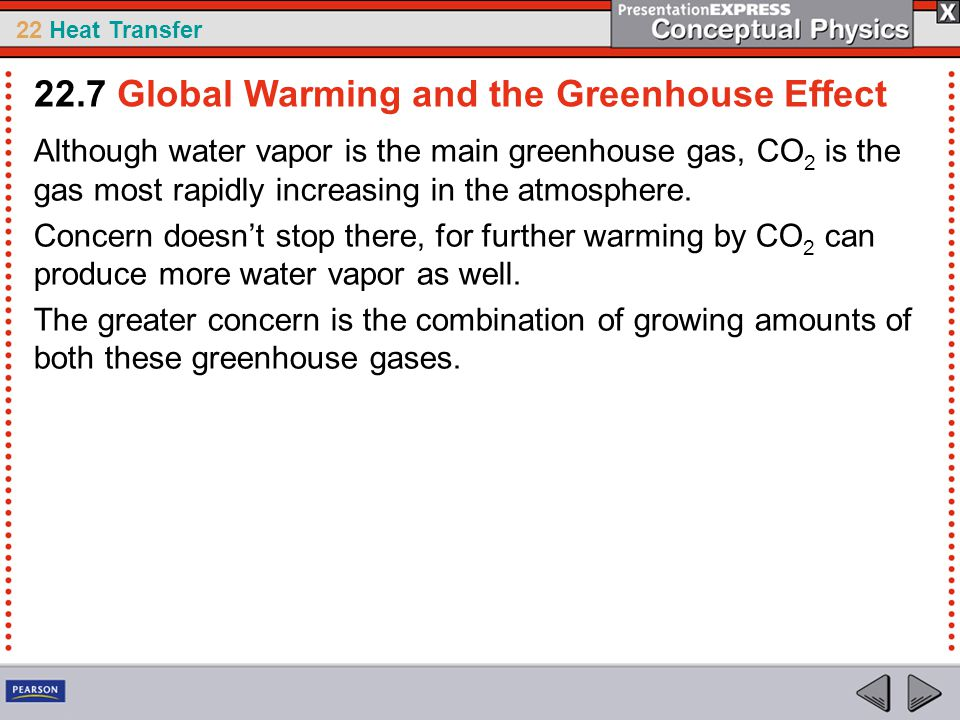 22 Heat Transfer Although water vapor is the main greenhouse gas, CO 2 is the gas most rapidly increasing in the atmosphere. Concern doesn't stop ther
