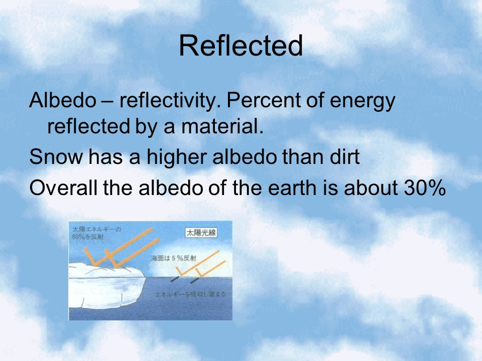 If solar energy is absorbed by the surface it will eventually be removed by … Radiation Conduction Convection