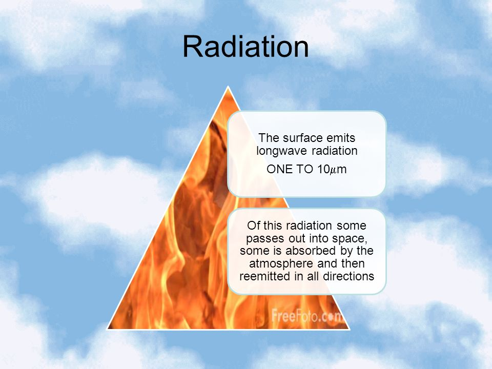 Conduction Can warm the earth below Can warm the laminar boundary layer (very thin layer of air in contact with the surface)
