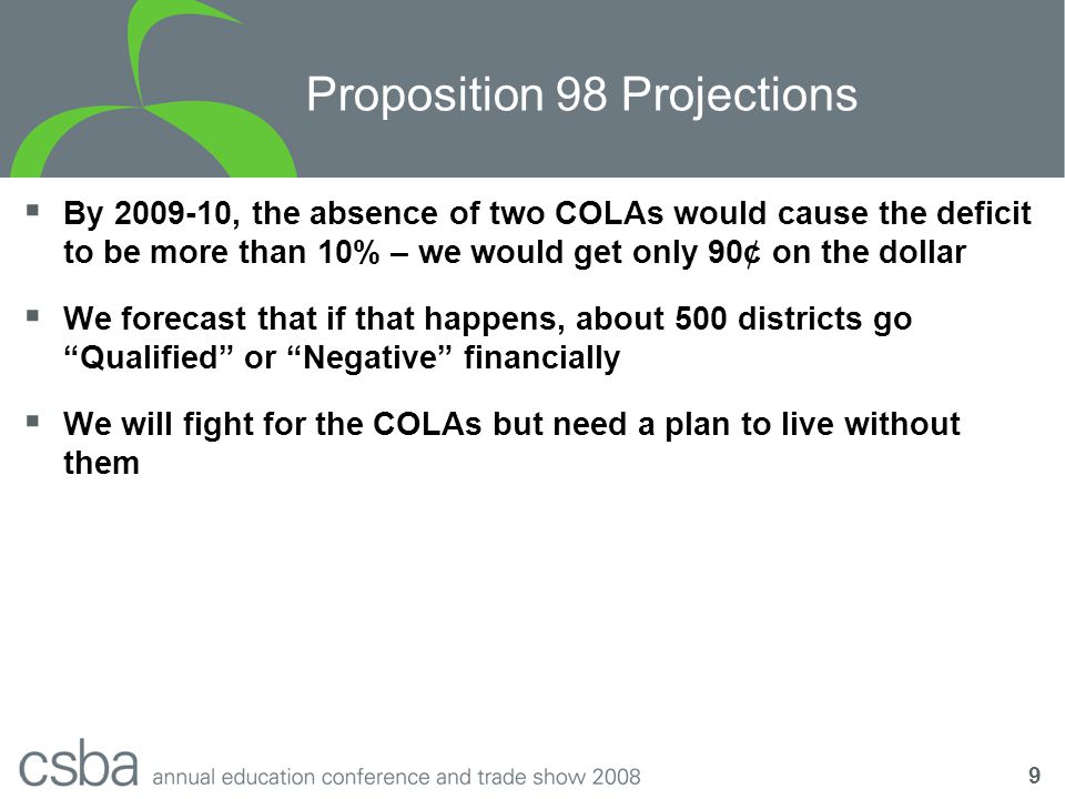 9 Proposition 98 Projections  By 2009-10, the absence of two COLAs would cause the deficit to be more than 10% – we would get only 90¢ on the dollar  We forecast that if that happens, about 500 districts go Qualified or Negative financially  We will fight for the COLAs but need a plan to live without them
