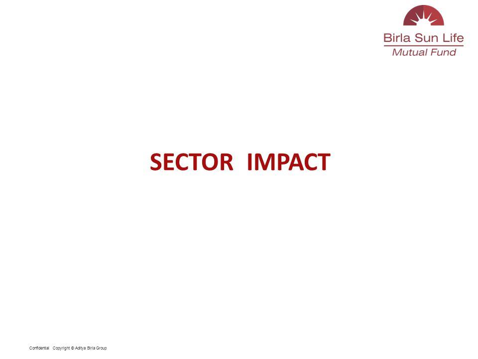 Confidential Copyright © Aditya Birla Group SECTOR IMPACT