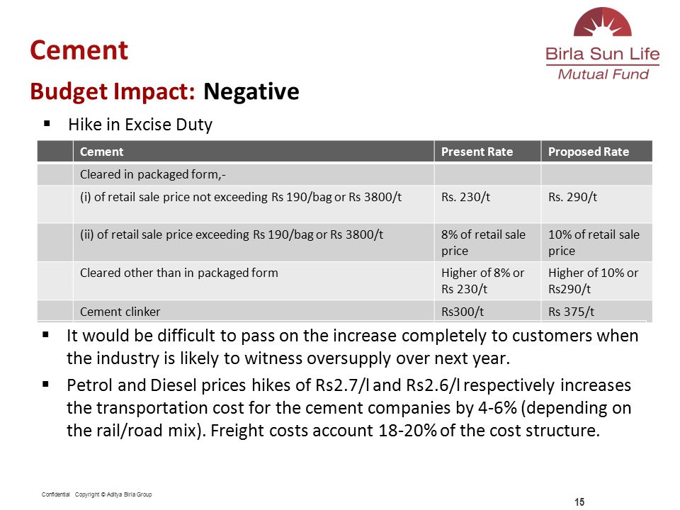 Confidential Copyright © Aditya Birla Group 15 Cement Budget Impact: Negative CementPresent RateProposed Rate Cleared in packaged form,- (i) of retail sale price not exceeding Rs 190/bag or Rs 3800/tRs.