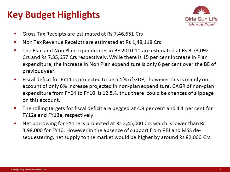 Copyright Aditya Birla Nuvo Limited 2008 Direct Tax Highlights Personal Income Tax  Major tax savings of up to Rs 50,000 for individuals by introduction New Slabs for Personal Income Tax  Additional Deduction of Rs 20,000 for investments in Infrastructure bonds under section 80C.