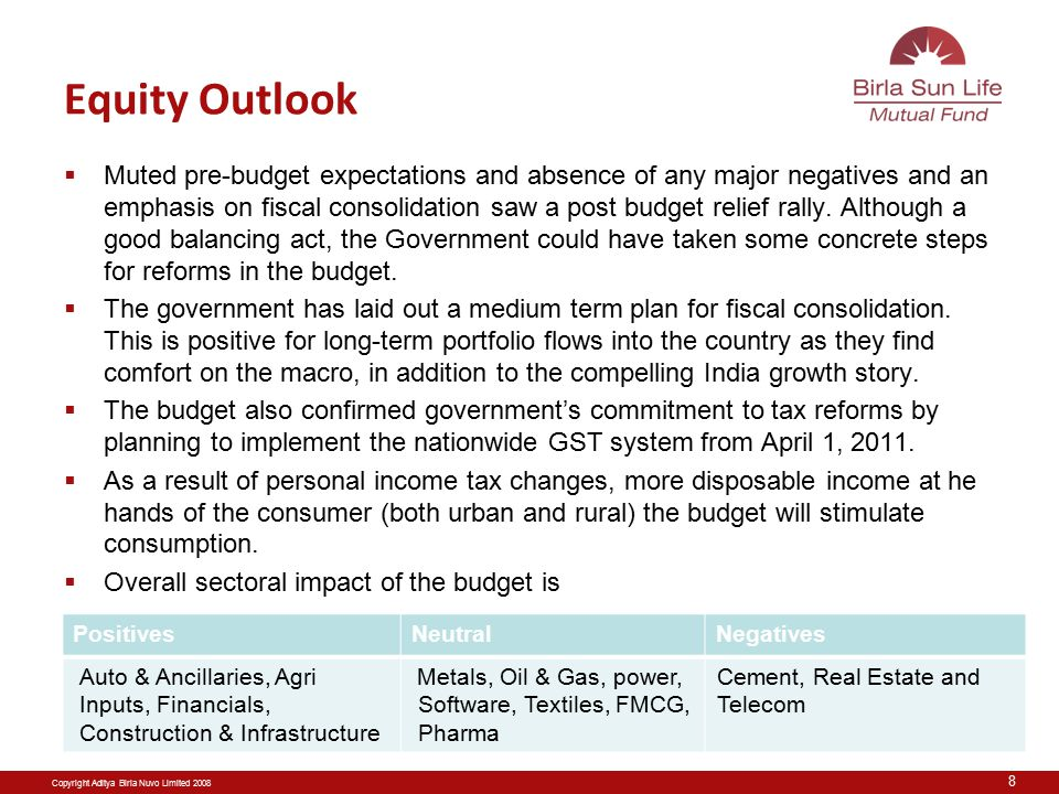 Copyright Aditya Birla Nuvo Limited 2008 Equity Outlook  Muted pre-budget expectations and absence of any major negatives and an emphasis on fiscal consolidation saw a post budget relief rally.