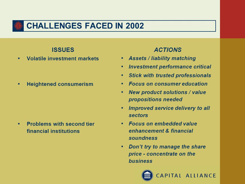 CHALLENGES FACED IN 2002  Volatile investment markets  Heightened consumerism  Problems with second tier financial institutions ISSUESACTIONS  Assets / liability matching  Investment performance critical  Stick with trusted professionals  Focus on consumer education  New product solutions / value propositions needed  Improved service delivery to all sectors  Focus on embedded value enhancement & financial soundness  Don't try to manage the share price - concentrate on the business