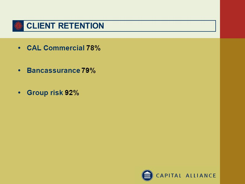 CLIENT RETENTION  CAL Commercial 78%  Bancassurance 79%  Group risk 92%