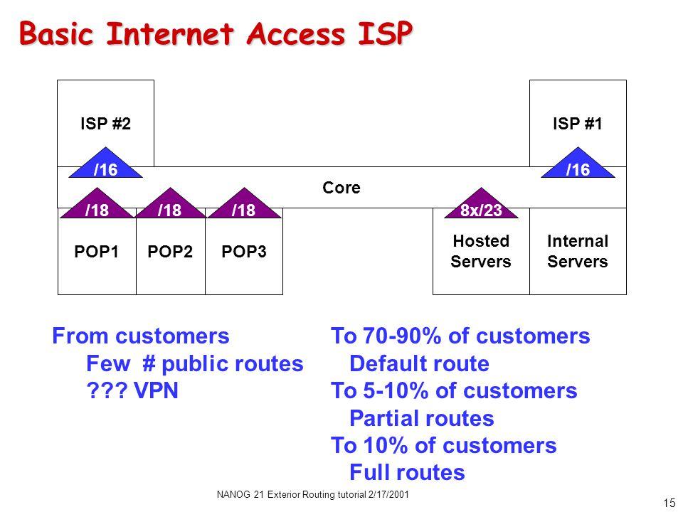 ISP Scenarios