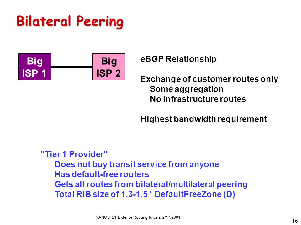 NANOG 21 Exterior Routing tutorial 2/17/2001 16 Bilateral Peering Big ISP 1 Big ISP 2 eBGP Relationship Exchange of customer routes only Some aggregation No infrastructure routes Highest bandwidth requirement Tier 1 Provider Does not buy transit service from anyone Has default-free routers Gets all routes from bilateral/multilateral peering Total RIB size of 1.3-1.5 * DefaultFreeZone (D)