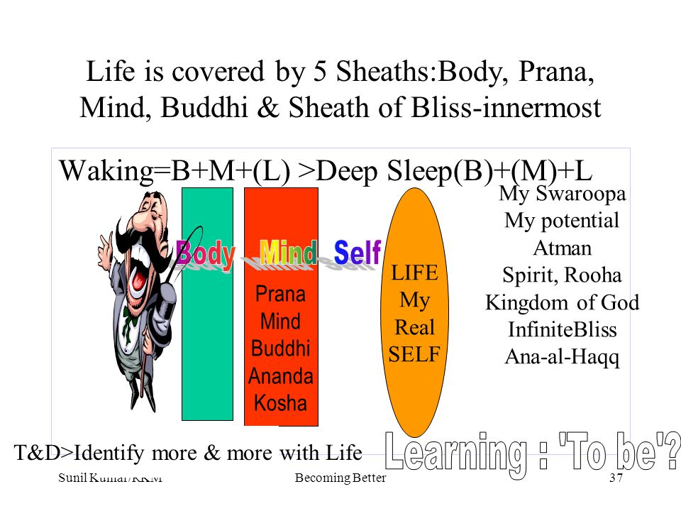 Sunil Kumar/RKMBecoming Better37 Life is covered by 5 Sheaths:Body, Prana, Mind, Buddhi & Sheath of Bliss-innermost Waking=B+M+(L) >Deep Sleep(B)+(M)+