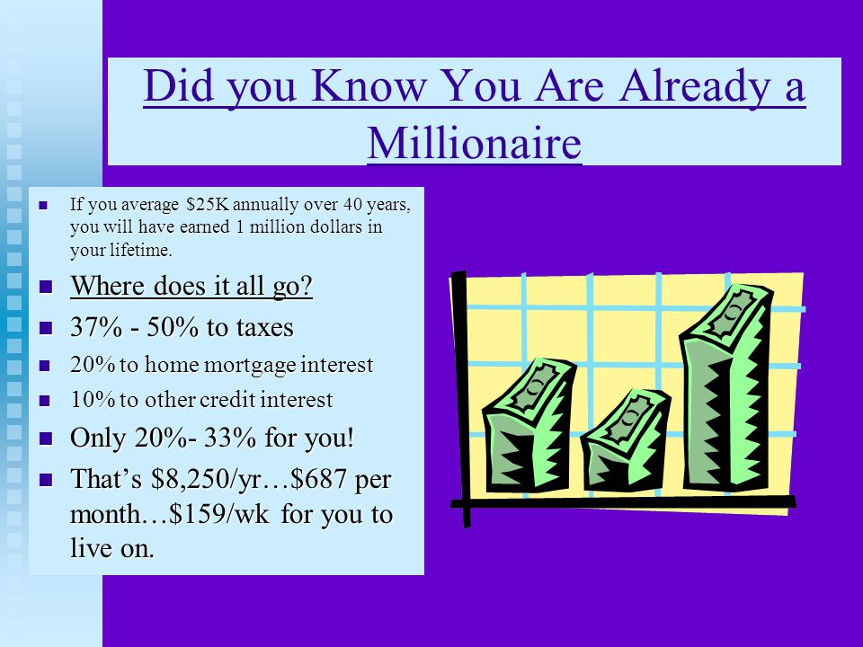 Monthly Savings Required to Reach Your Financial Freedom Goal Annual income goal Nest Egg Needed MonthlySavings Needed to Reach your FinancialFreedomGoal Today's Dollar 40 Years 35 Years 30 Years 25 Years 20 Years 15 Years 10 Years 10,000167,000881251822674006331,101 20,000334,0001752503635337991,2632,197 30,000500,0002623755447991,1981,894,3295 40,000667,0003505017261,0661,5992,5274,396 50,000834,0004376269071,3311,9973,1575,492 60,0001,000,0005277511,0881,5982,3973,7886,590 70,0001,167,0006138761,2701,8652,7974,4217,961 80,0001,334,0007001,0011,4512,1303,1965,0518,787 90,0001,500,0007871,1261,6322,3973,5955,6829,886