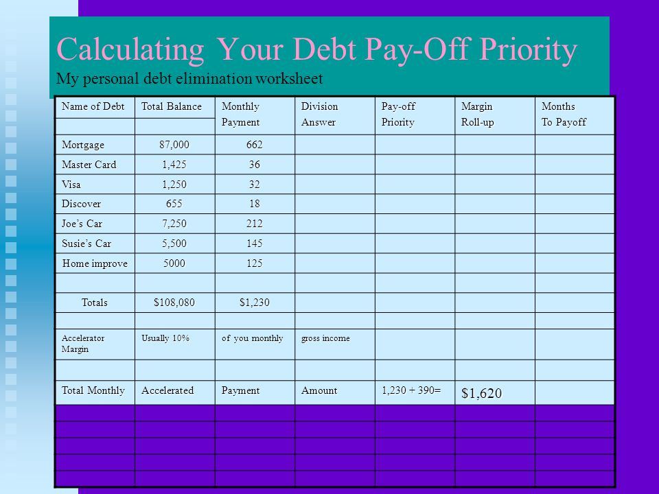 Start Paying Debt Debt Snowball (Dave Ramsey) Debt Snowball (Dave Ramsey) Systematic way to eliminate debt Systematic way to eliminate debt Start with the easiest Start with the easiest Be consistent Be consistent Reward yourself when you pay one of the suckers off.