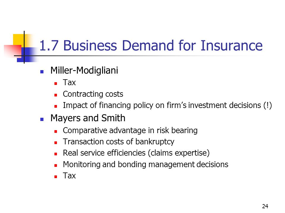 24 1.7 Business Demand for Insurance Miller-Modigliani Tax Contracting costs Impact of financing policy on firm's investment decisions (!) Mayers and Smith Comparative advantage in risk bearing Transaction costs of bankruptcy Real service efficiencies (claims expertise) Monitoring and bonding management decisions Tax