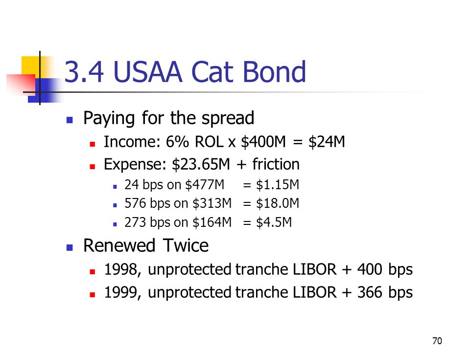 70 3.4 USAA Cat Bond Paying for the spread Income: 6% ROL x $400M = $24M Expense: $23.65M + friction 24 bps on $477M = $1.15M 576 bps on $313M = $18.0M 273 bps on $164M = $4.5M Renewed Twice 1998, unprotected tranche LIBOR + 400 bps 1999, unprotected tranche LIBOR + 366 bps