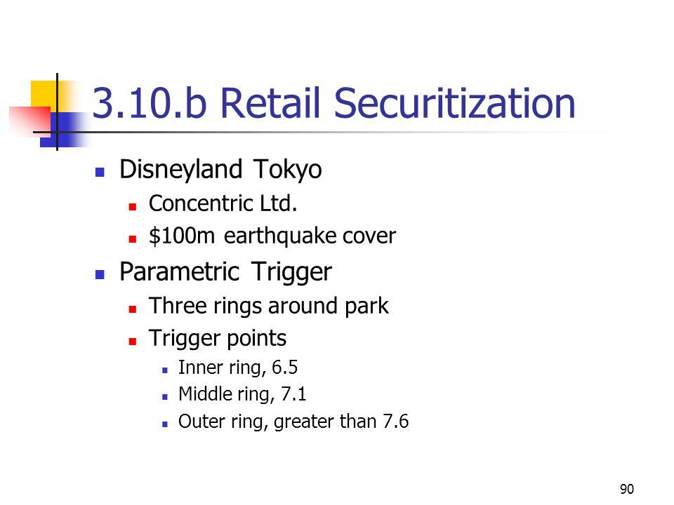 90 3.10.b Retail Securitization Disneyland Tokyo Concentric Ltd.