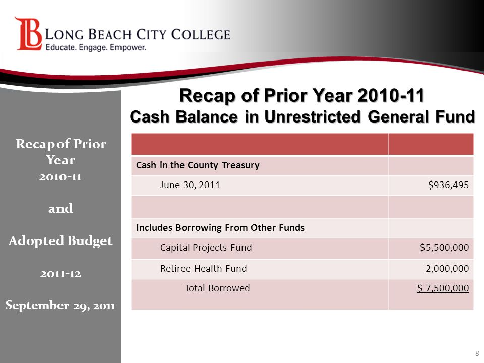 Major Revenue Changes in 2011-12 Apportionment - $6.4 million decrease includes a $5.9 million decrease in current year apportionment due to reduced FTES targets caused by state funding reductions and a $0.5 million decrease due to prior year apportionment revenue in 2010-11.