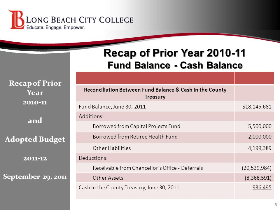 Adopted Budget 2011-12 - Major Assumptions Used 10 State Budget Board Goals BAC Assumptions Zero (0%) COLA No Growth Funding $290 million reduction - $5.9 million for LBCC 1% Deficit Factor Commitment to Reduce Deficit Spending Maintain a 5% General Fund Reserve Reserve for campus maintenance and IT functions Focus on Advancement of Student Success Plan Budget redirections and potential reductions in response to both the State's budget impact and the priorities as identified by the College Planning Committee (CPC)