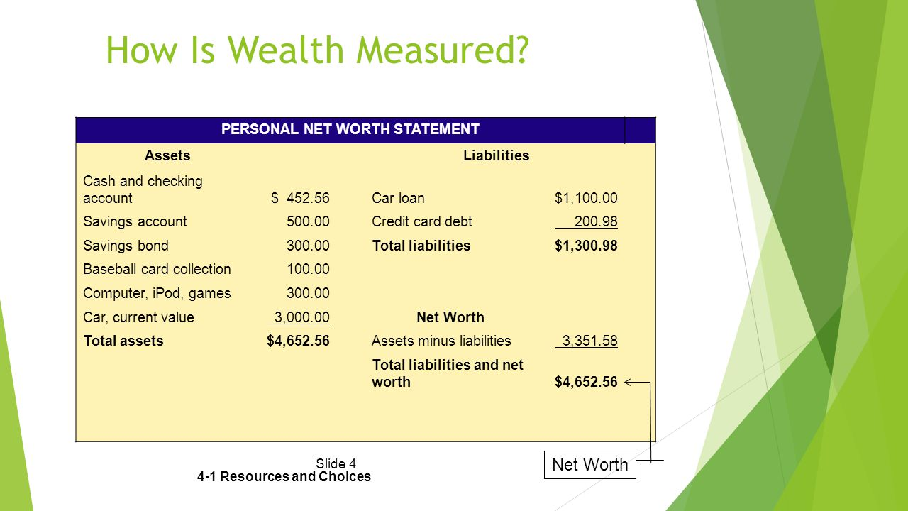 Slide 4 How Is Wealth Measured.