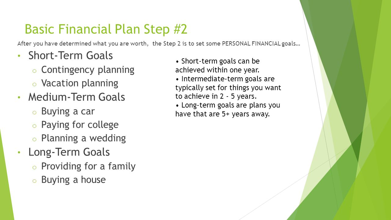 Basic Financial Plan Step #2 After you have determined what you are worth, the Step 2 is to set some PERSONAL FINANCIAL goals… Short-Term Goals o Contingency planning o Vacation planning Medium-Term Goals o Buying a car o Paying for college o Planning a wedding Long-Term Goals o Providing for a family o Buying a house Short-term goals can be achieved within one year.