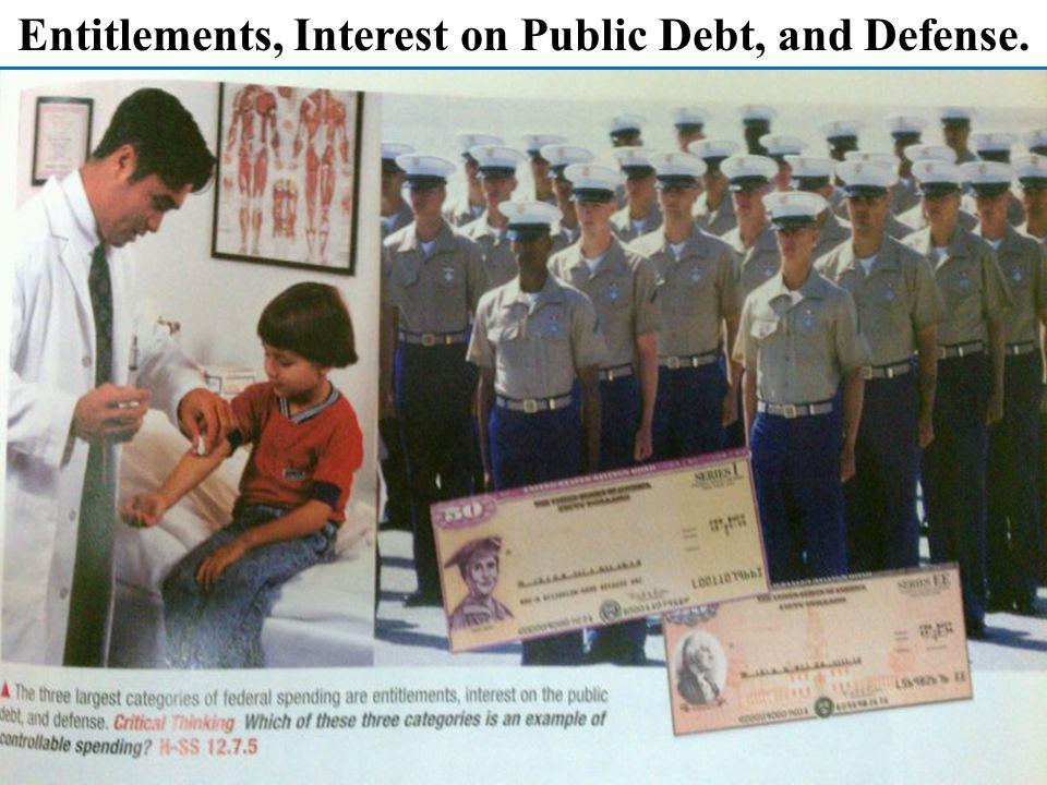 Entitlements, Interest on Public Debt, and Defense.