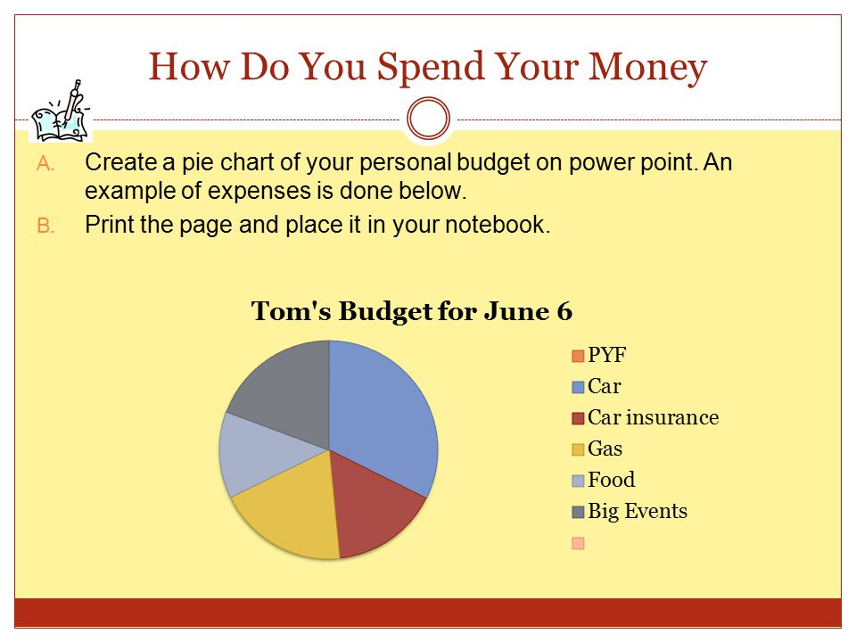 How Do You Spend Your Money A.Create a pie chart of your personal budget on power point.