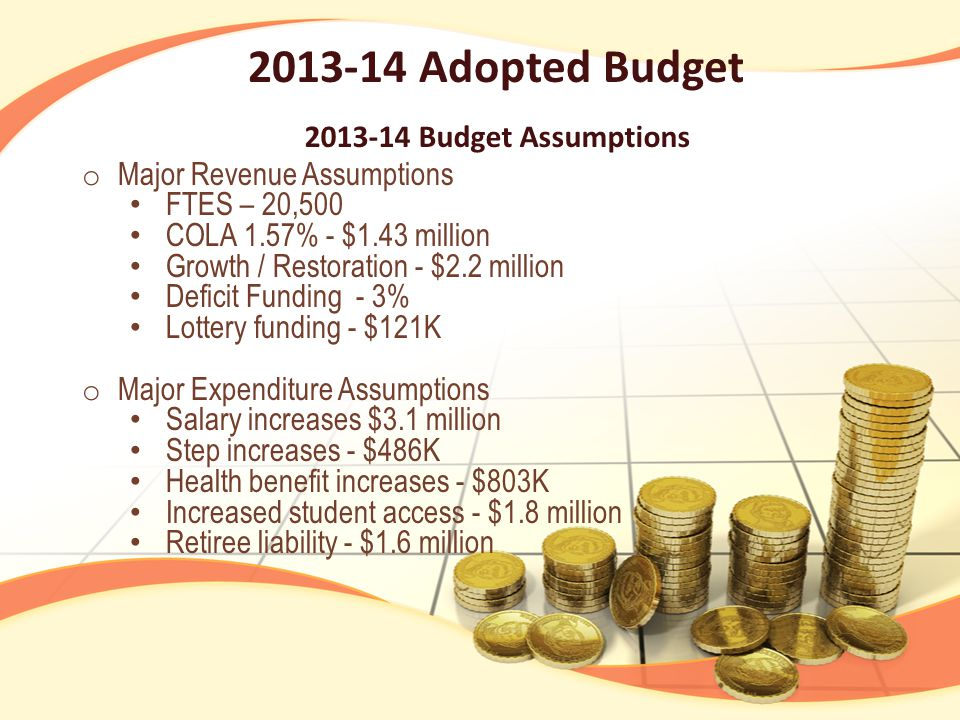 2013-14 Adopted Budget 2013-14 Budget Assumptions o Major Revenue Assumptions FTES – 20,500 COLA 1.57% - $1.43 million Growth / Restoration - $2.2 million Deficit Funding - 3% Lottery funding - $121K o Major Expenditure Assumptions Salary increases $3.1 million Step increases - $486K Health benefit increases - $803K Increased student access - $1.8 million Retiree liability - $1.6 million