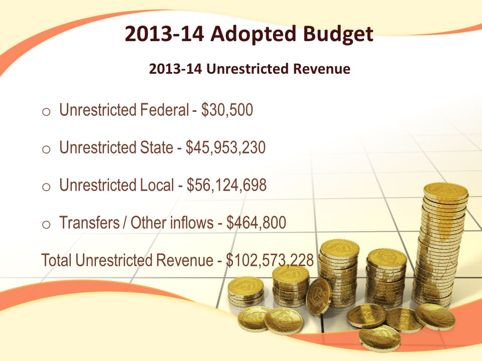 2013-14 Adopted Budget 2013-14 Unrestricted Revenue o Unrestricted Federal - $30,500 o Unrestricted State - $45,953,230 o Unrestricted Local - $56,124,698 o Transfers / Other inflows - $464,800 Total Unrestricted Revenue - $102,573,228