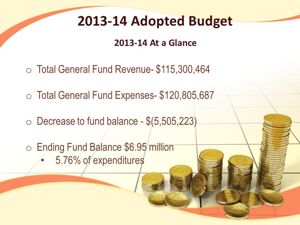 2013-14 Adopted Budget 2013-14 At a Glance o Total General Fund Revenue- $115,300,464 o Total General Fund Expenses- $120,805,687 o Decrease to fund balance - $(5,505,223) o Ending Fund Balance $6.95 million 5.76% of expenditures