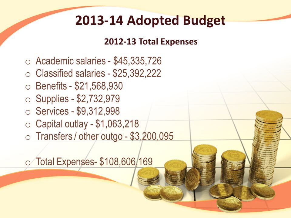 Questions? Sonoma County Junior College District 2013-14 Adopted Budget