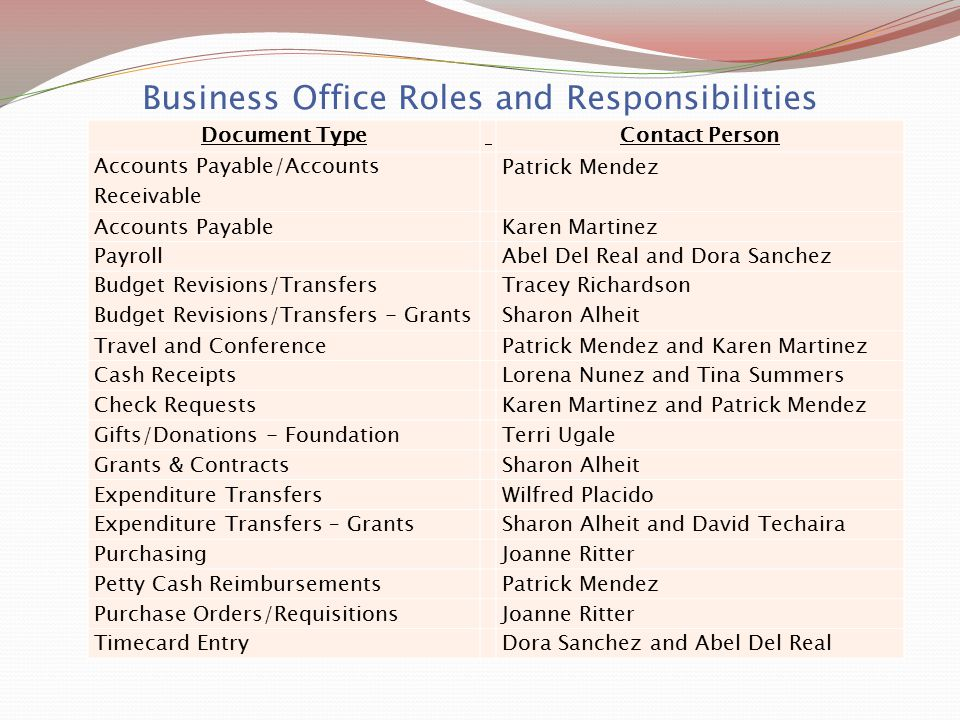 Business Office Roles and Responsibilities Document Type Contact Person Accounts Payable/Accounts Receivable Patrick Mendez Accounts Payable Karen Mar